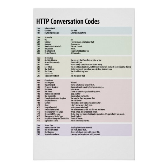 HTTP Conversation Codes - Customised Poster