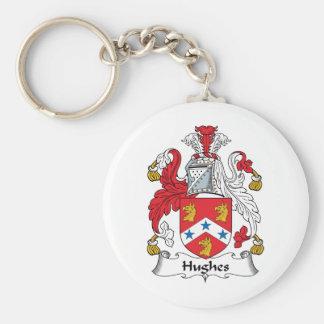 Hughes Family Crest Key Ring