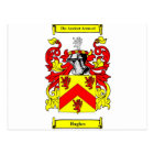 Hughes (Irish) Coat of Arms Postcard