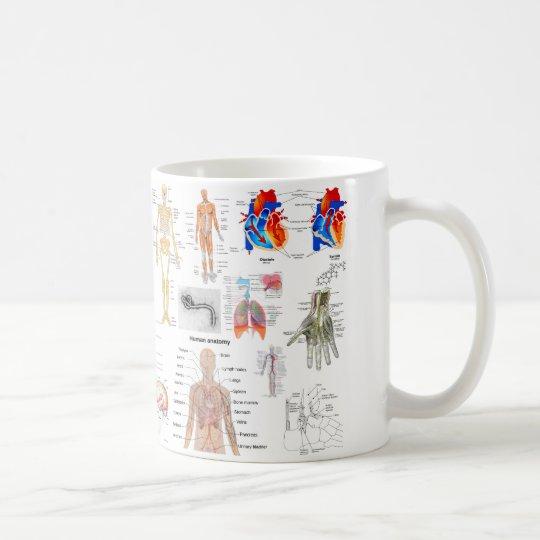 Human Anatomy Diagrams Coffee Mug