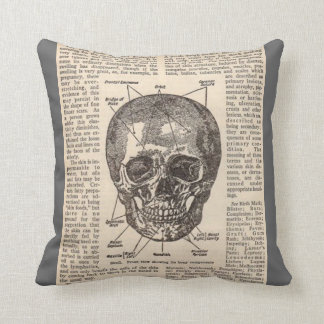 Human Anatomy Skull Medical Pillow