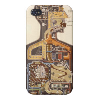 Human Biology  iPhone 4/4S Case
