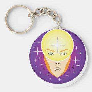 Human Device Keychains