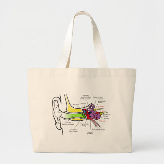 Human Ear Diagram with Cochlear Frequency Mapping Jumbo Tote Bag