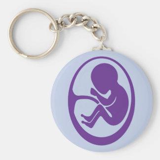 Human fetus basic round button key ring