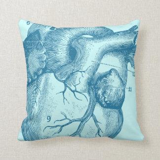 Human heart - anatomy throw cushion