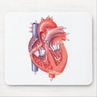 Human Heart Mouse Mat