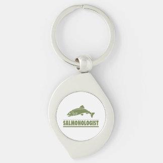 Humorous Salmon Fishing Silver-Colored Swirl Key Ring