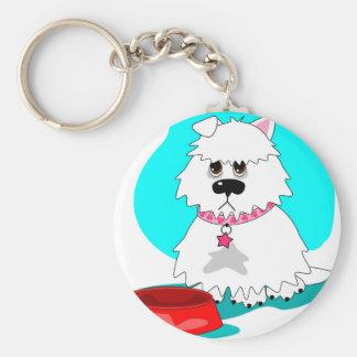 Hungry dog empty dish keychain