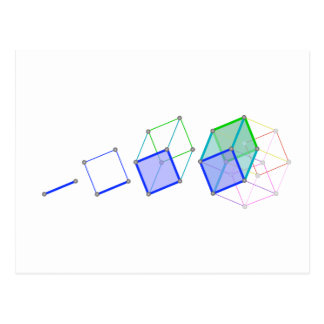 Hyper Cube -- cool science in 4D! Post Cards