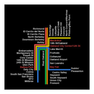 Hyperlinear BART map (black) Poster