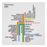 Hyperlinear BART map (white, label) Poster