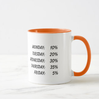 I always give 100% in my job - office fun mug
