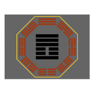 "I Ching Hexagram 25 Wu Wang ""Innocence"" Post Card"