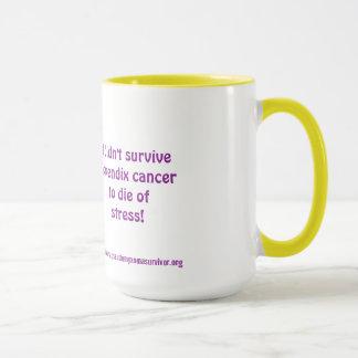 I didn't survive appendix cancer ... Ringer Mug