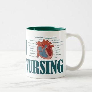 I Heart NURSING Two-Tone Coffee Mug
