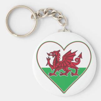 I Heart Wales Keychains