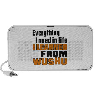 I learned From Wushu Travel Speakers