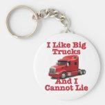 I Like Big Trucks And I Cannot Lie Peterbilt Key Chain