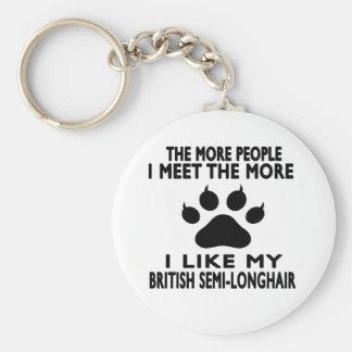 I like my British semi-longhair. Keychain