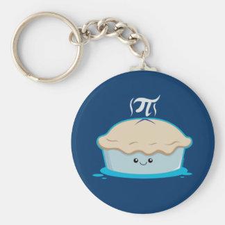 I Like Pi Key Ring