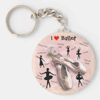 I love Ballet Basic Round Button Key Ring