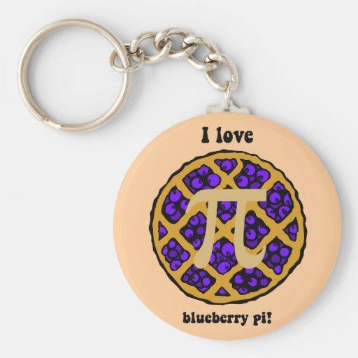 I love blueberry pi keychains