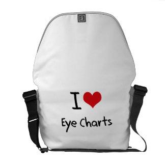 I love Eye Charts Messenger Bags
