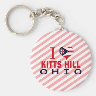 I love Kitts Hill Ohio Keychain