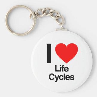 i love life cycles. keychain