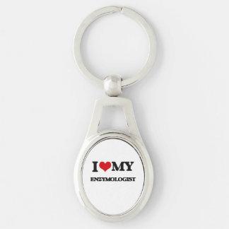 I love my Enzymologist Key Chains