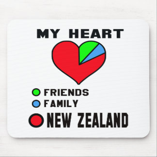I love New Zealand. Mouse Pad
