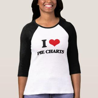 I Love Pie Charts T Shirts