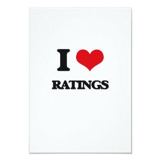 "I Love Ratings 3.5"" X 5"" Invitation Card"