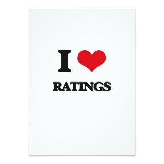 "I Love Ratings 5"" X 7"" Invitation Card"
