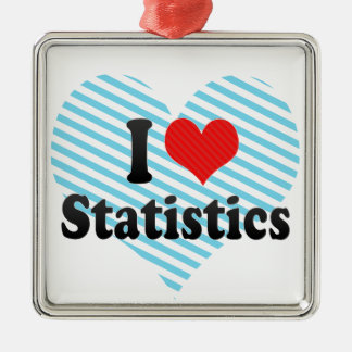 I Love Statistics Christmas Ornament