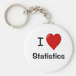 I Love Statistics - I Heart Statistics Key Ring