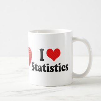 I Love Statistics Coffee Mugs