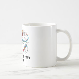 I m Just Neurologically Wired For Success Mugs