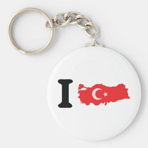 I turkey icon keychain