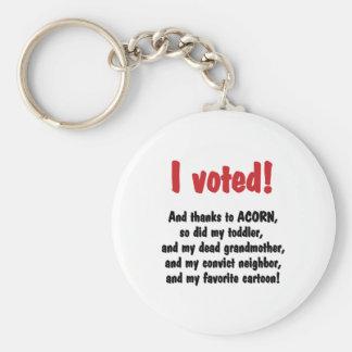 I voted thanks Acorn Keychain