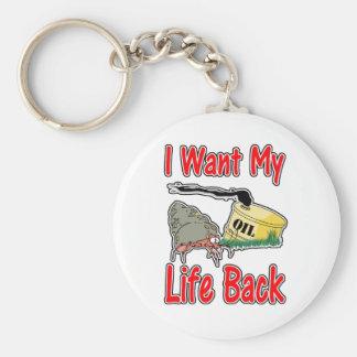 I Want MY LIFE BACK! Basic Round Button Key Ring