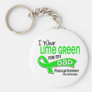 I Wear Lime Green 42 Dad Muscular Dystrophy Key Ring