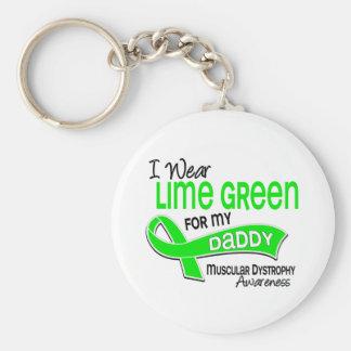I Wear Lime Green 42 Daddy Muscular Dystrophy Key Ring