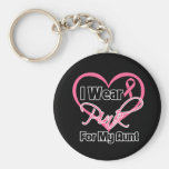 I Wear Pink Heart Ribbon Aunt Breast Cancer