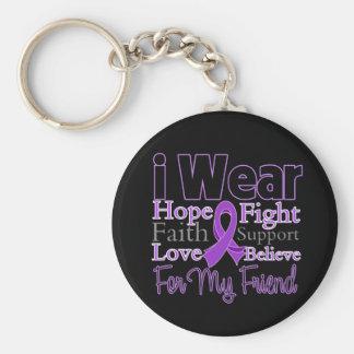 I Wear Purple Collage Friend - Pancreatic Cancer Keychains