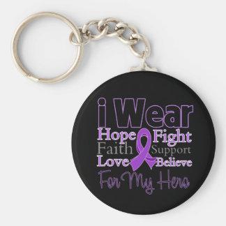 I Wear Purple Collage Hero - Pancreatic Cancer Keychain