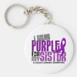 I Wear Purple For My Sister 6 Crohn's Disease