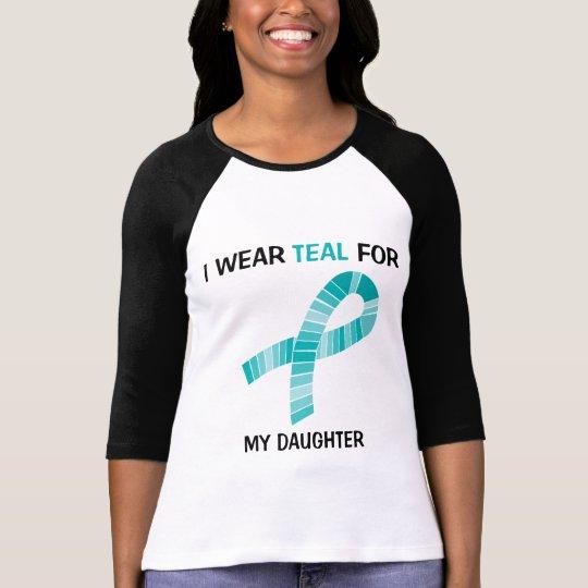 I wear Teal For Food Allergy Awareness Teal