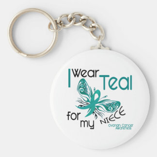 I Wear Teal For My Niece 45 Ovarian Cancer Basic Round Button Key Ring